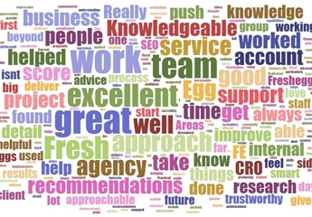 A Image with a Range of Words from Clients