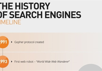 history-of-search-engines-cropped-image
