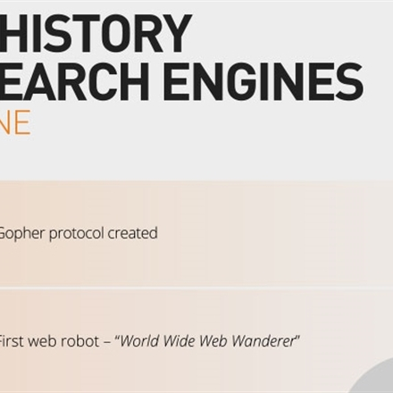 The Evolution of Search and SEO