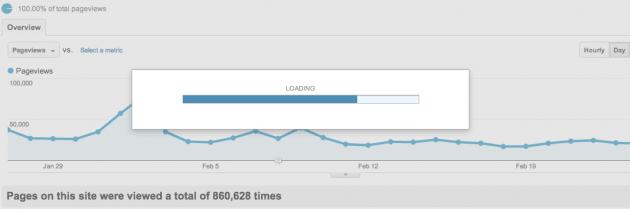 Google Analytics Loading Bar
