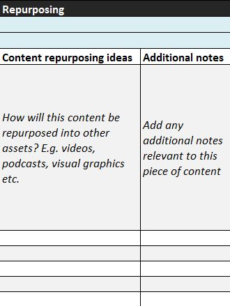 Content marketing plan – repurposing section