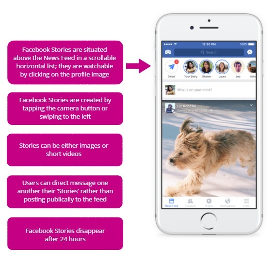What Are Facebook Stories and What Do You Need To Know?