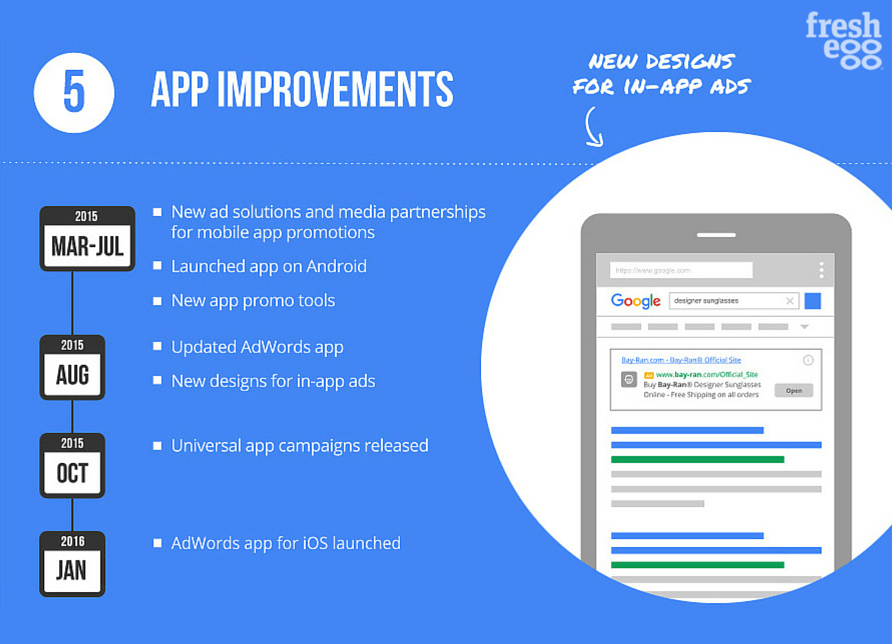 Google AdWords app improvements