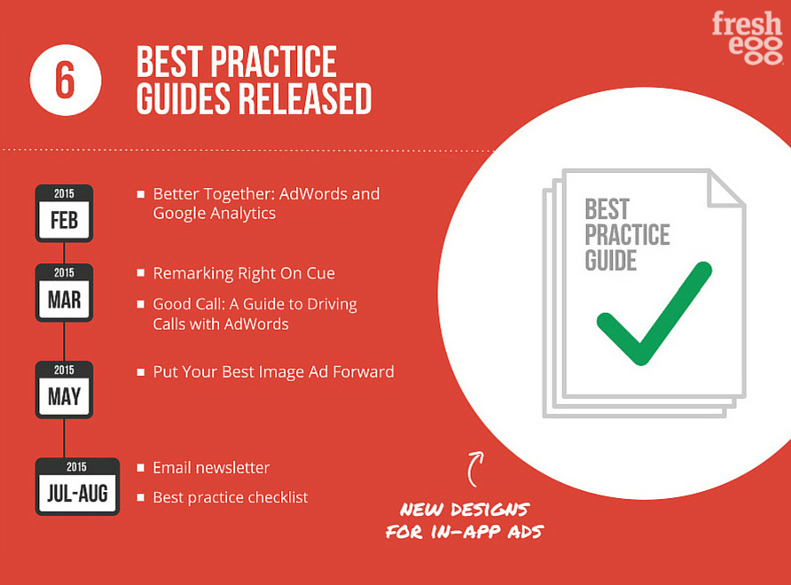 Google AdWords best practice guide released
