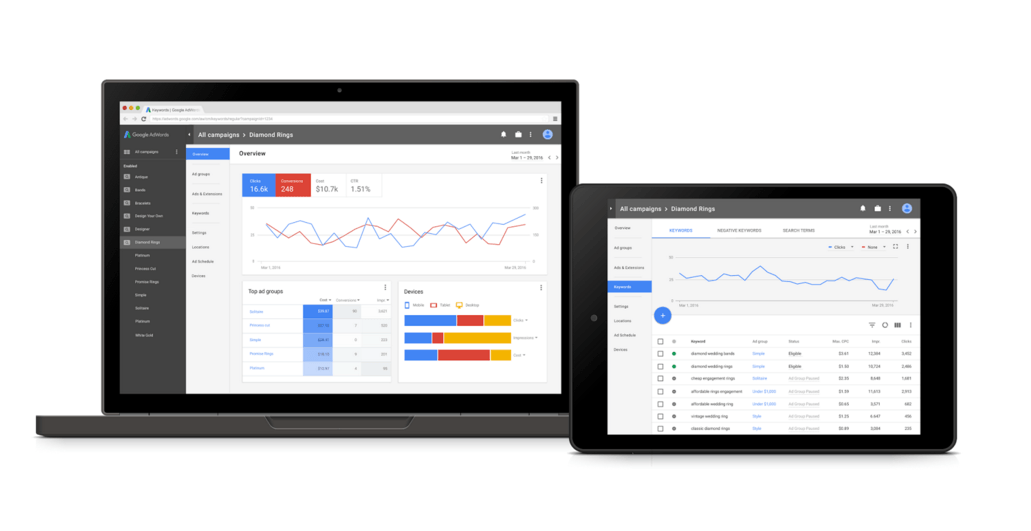 Google AdWords interface changes