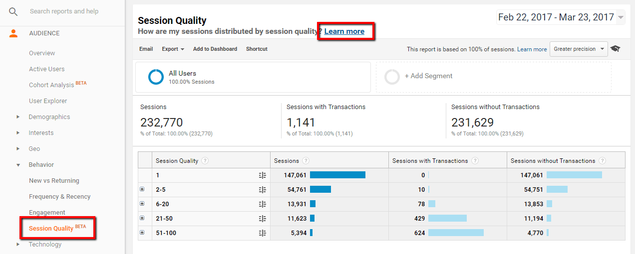 Google Analytics session quality