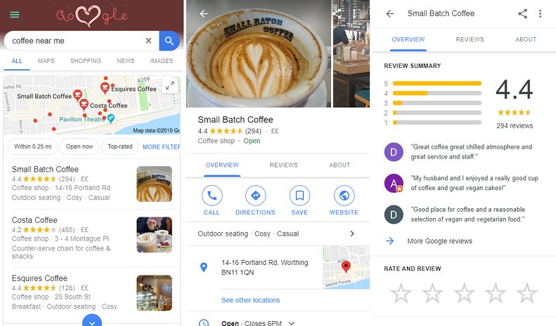 Screenshots from Google search and Google MyBusiness showing a coffee shop