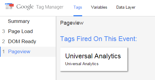 debug mode pageview tag