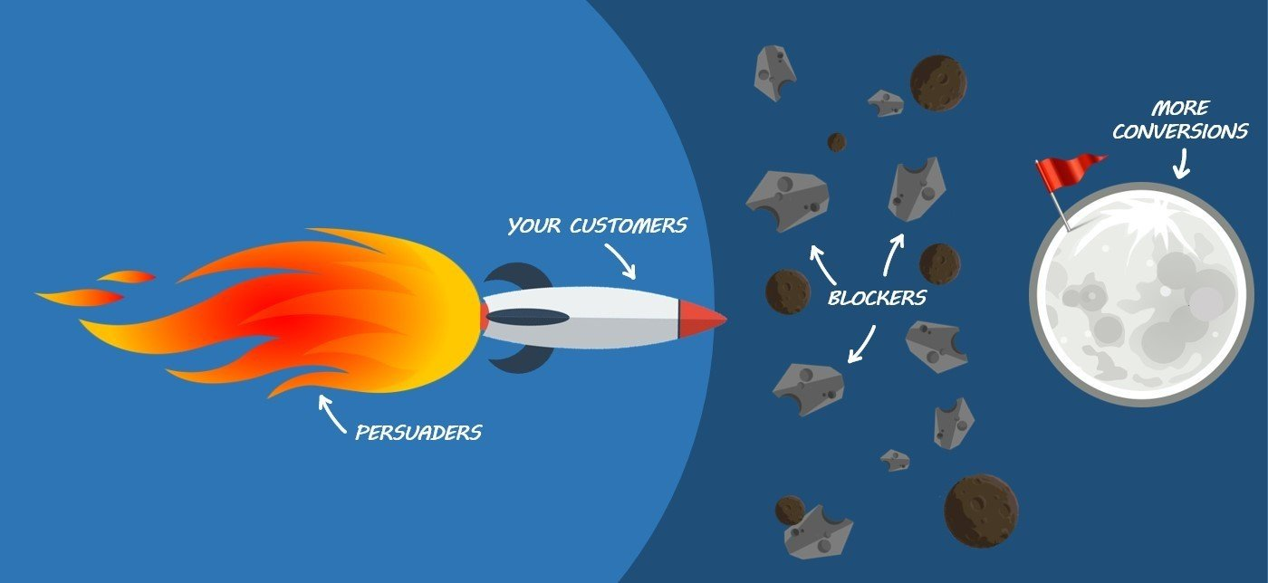 Spaceship analogy of persuaders and blockers