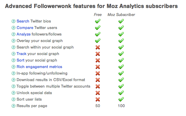 moz-subscription